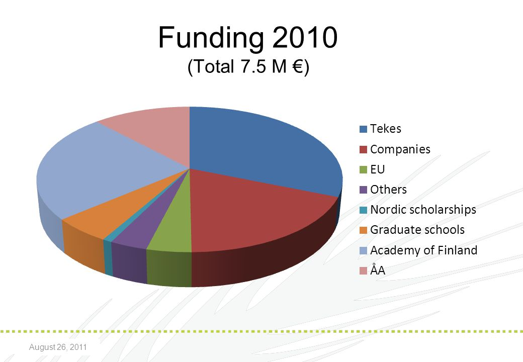 Funding 2010 (Total 7.5 M €) August 26, 2011 August 20, 2009 *