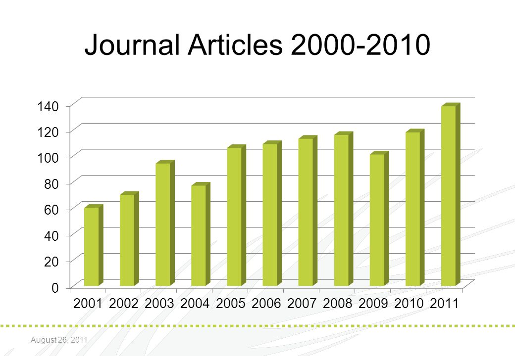 Journal Articles 2000-2010 August 26, 2011
