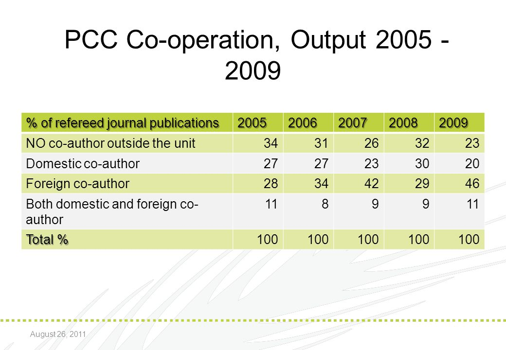 PCC Co-operation, Output 2005 - 2009