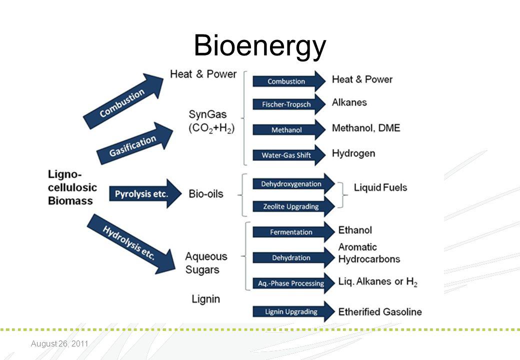 * 07/16/96 Bioenergy August 26, 2011 *
