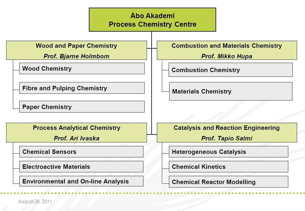 Åbo Akademi Process Chemistry Centre