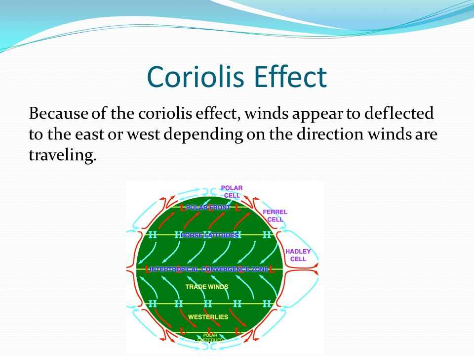 Coriolis Effect Because of the coriolis effect, winds appear to deflected to the east or west depending on the direction winds are traveling.