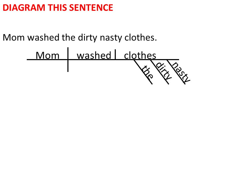 Mom washed clothes dirty the nasty DIAGRAM THIS SENTENCE