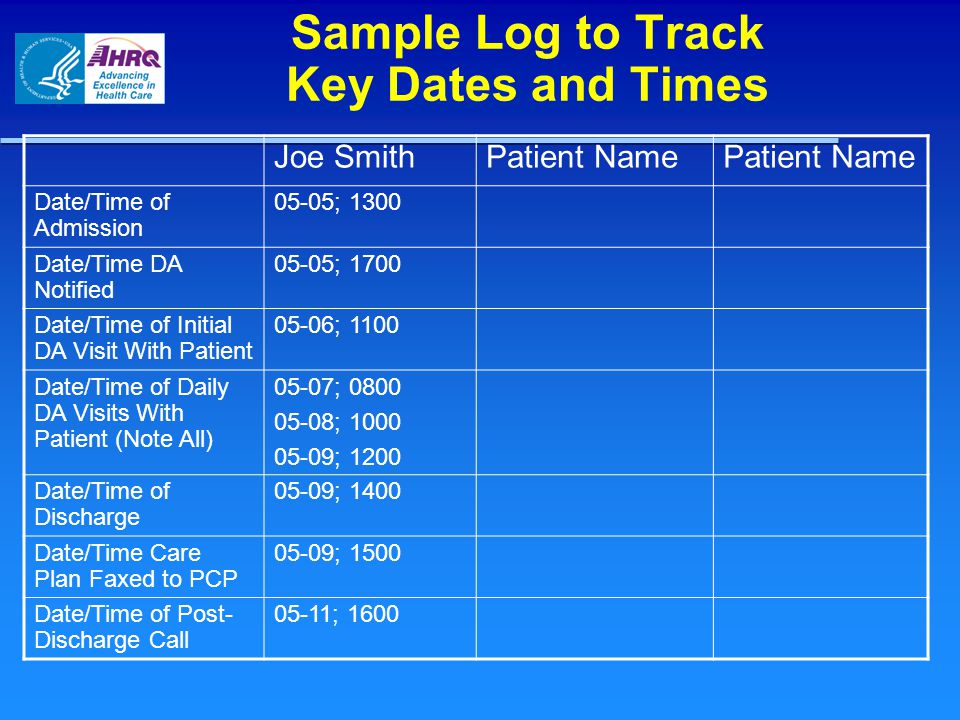 Sample Log to Track Key Dates and Times