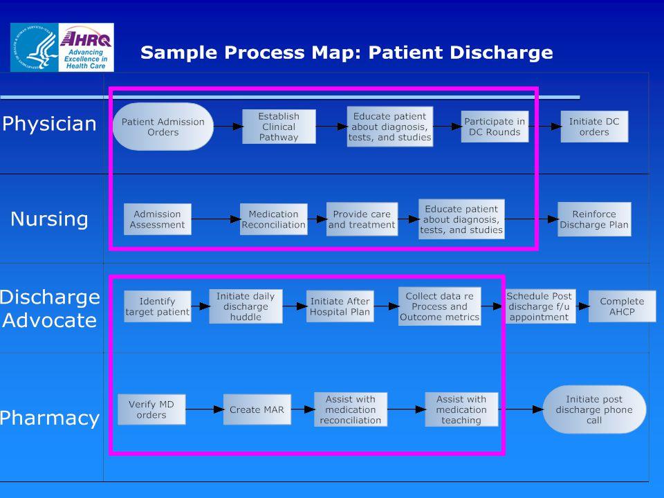 Sample Process Map: Patient Discharge