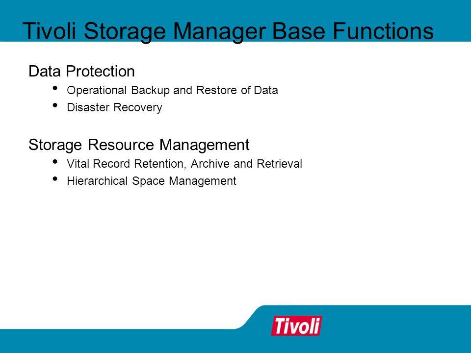Tivoli Storage Manager Base Functions
