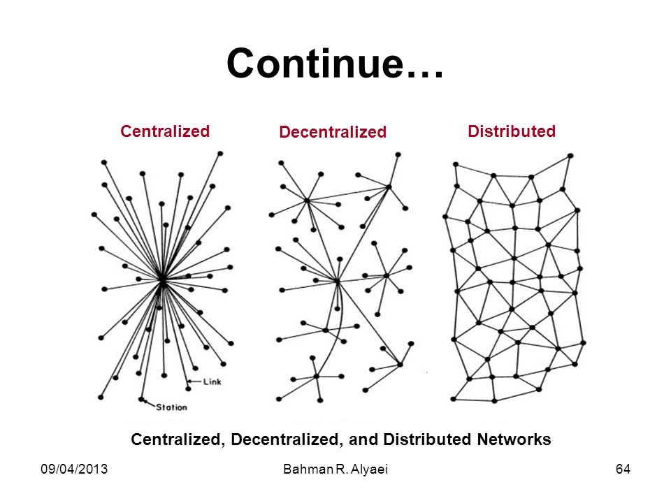Centralized, Decentralized, and Distributed Networks