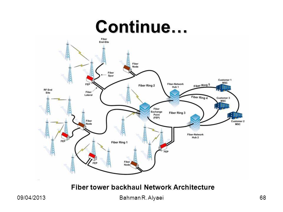 Fiber tower backhaul Network Architecture