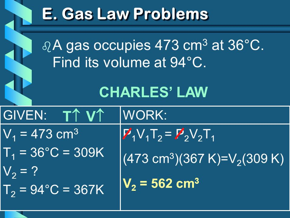 E. Gas Law Problems A gas occupies 473 cm3 at 36°C. Find its volume at 94°C. CHARLES' LAW. GIVEN: