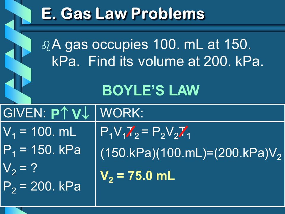 E. Gas Law Problems A gas occupies 100. mL at 150. kPa. Find its volume at 200. kPa. BOYLE'S LAW.