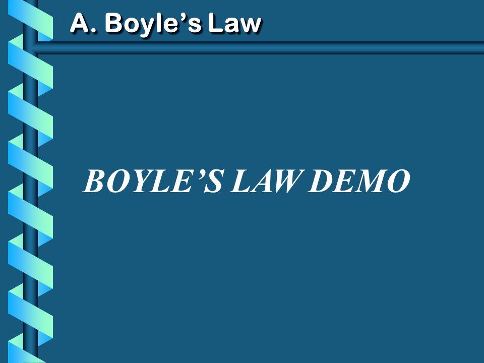 A. Boyle's Law BOYLE'S LAW DEMO