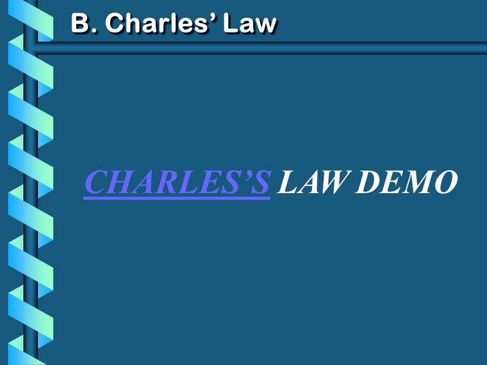 B. Charles' Law CHARLES'S LAW DEMO