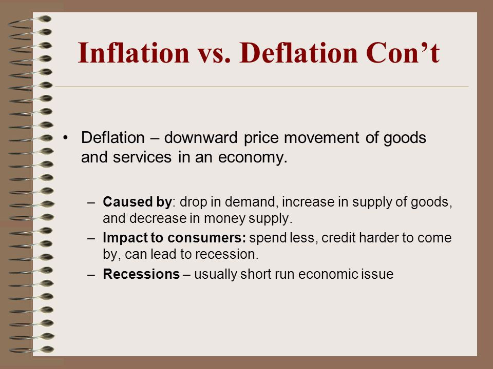 Inflation vs. Deflation Con't