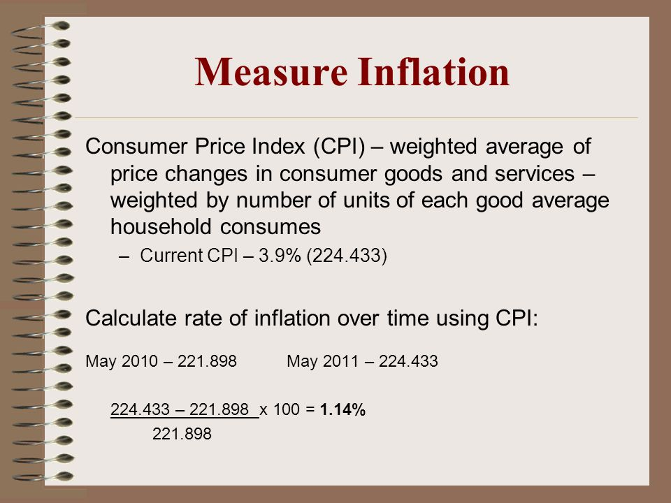 Measure Inflation
