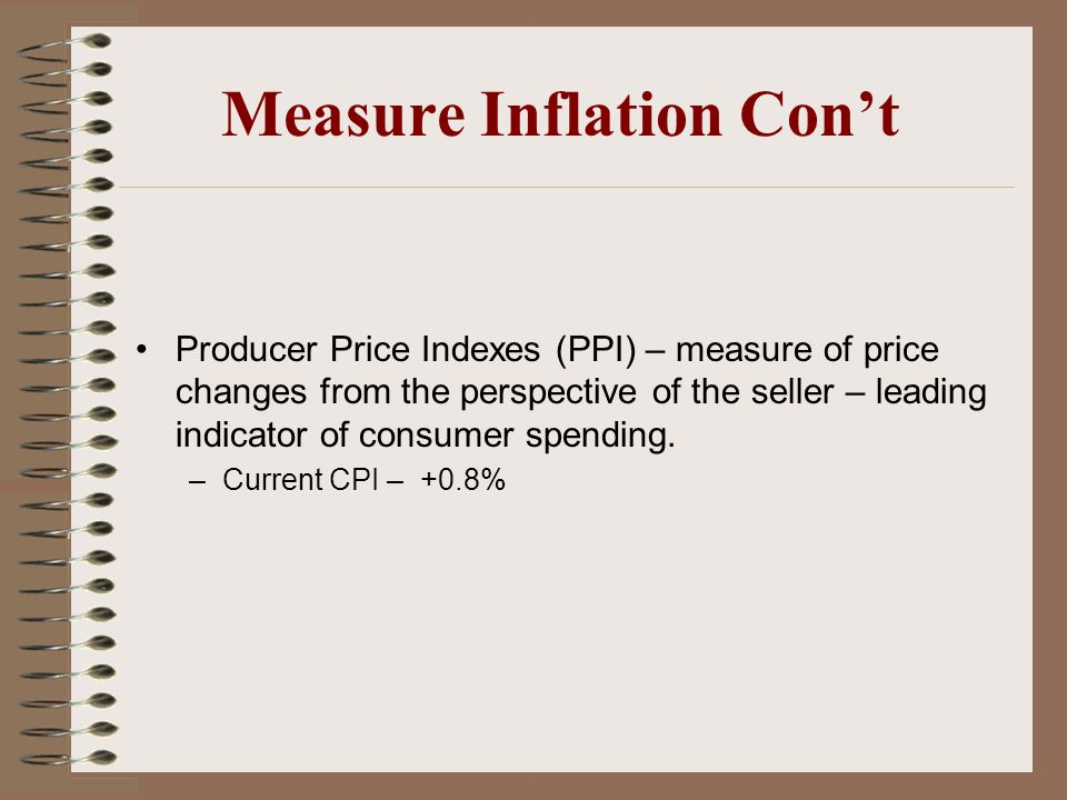 Measure Inflation Con't