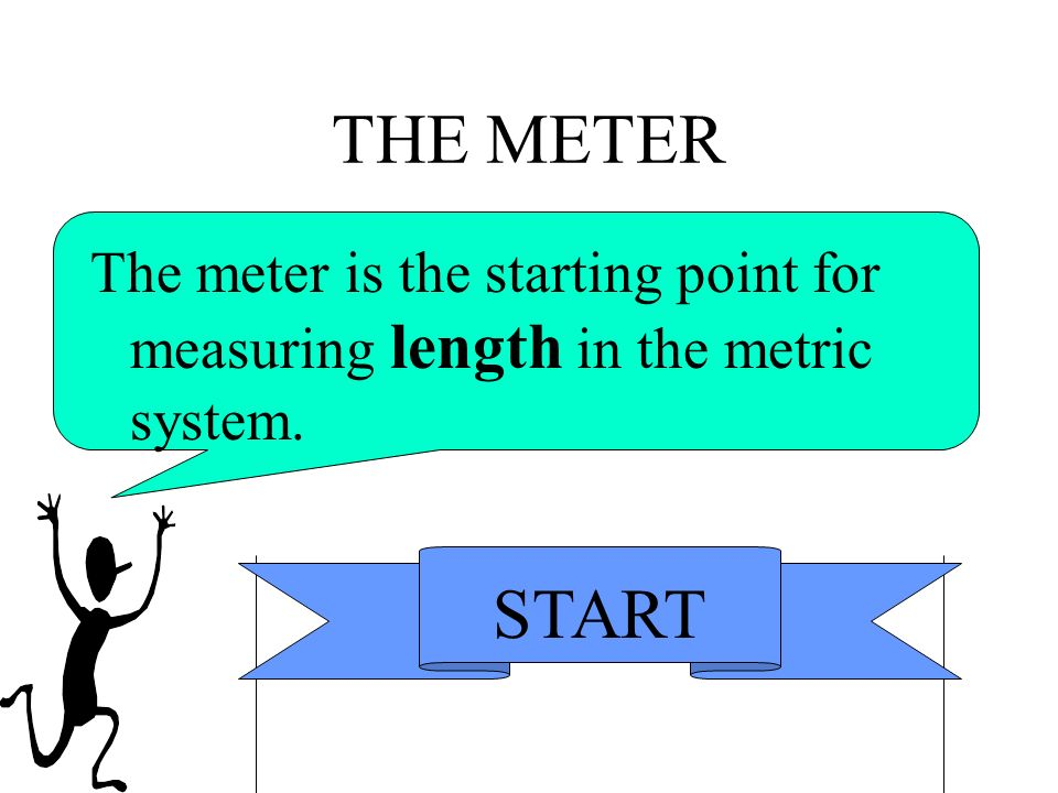 THE METER The meter is the starting point for measuring length in the metric system. START