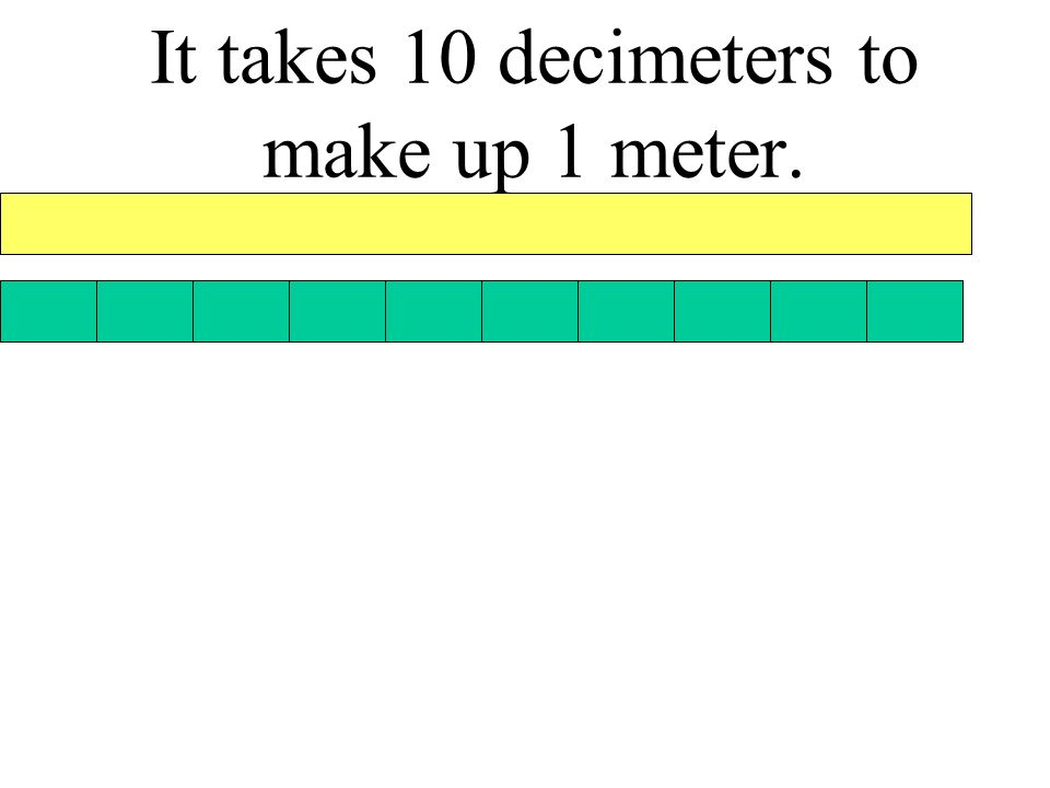 It takes 10 decimeters to make up 1 meter.