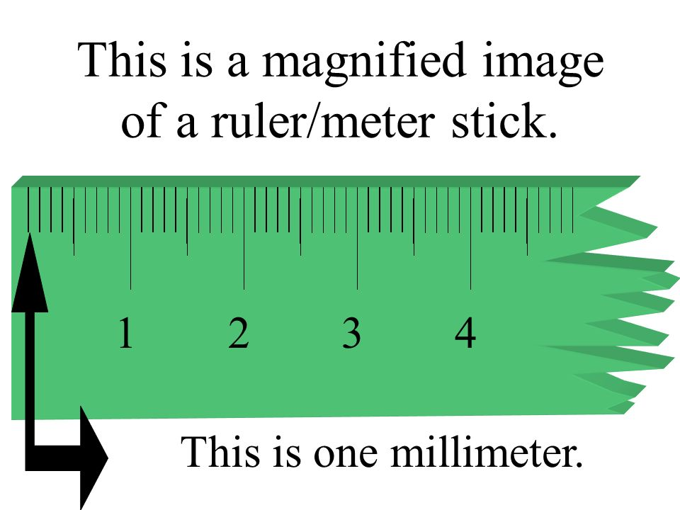 This is a magnified image of a ruler/meter stick.