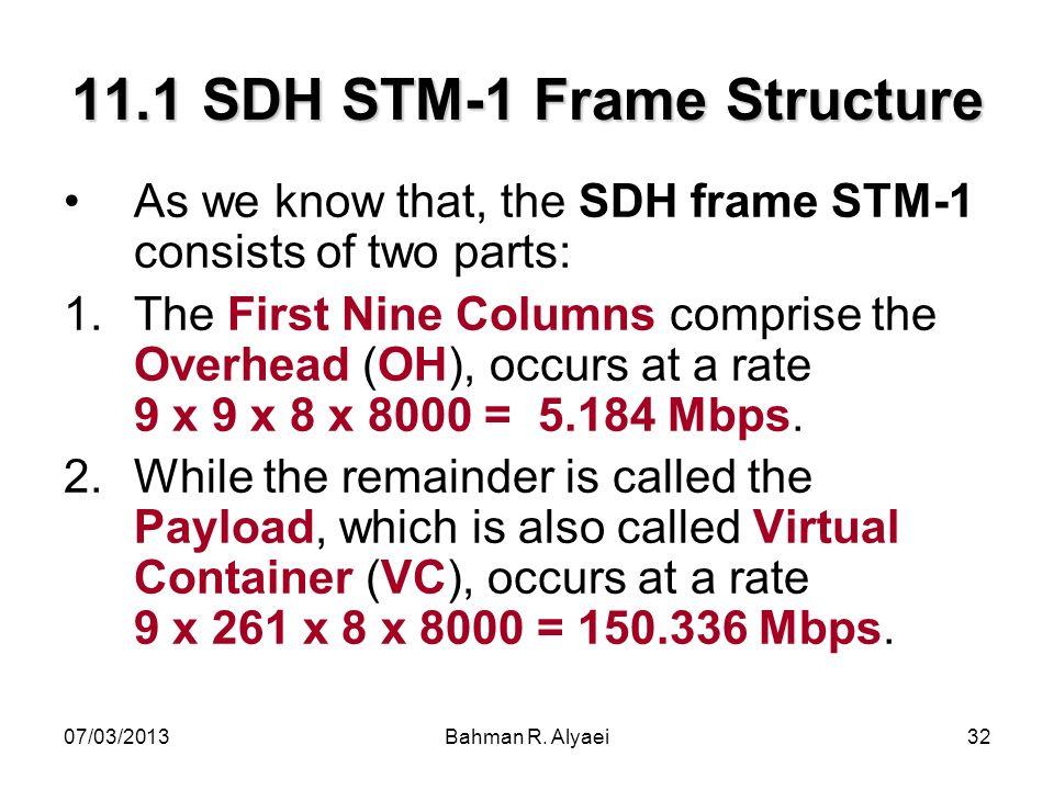 11.1 SDH STM-1 Frame Structure