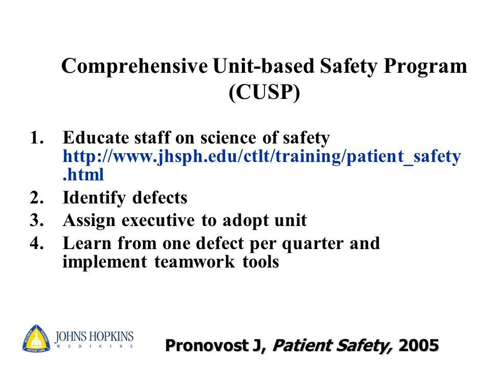 Comprehensive Unit-based Safety Program (CUSP)