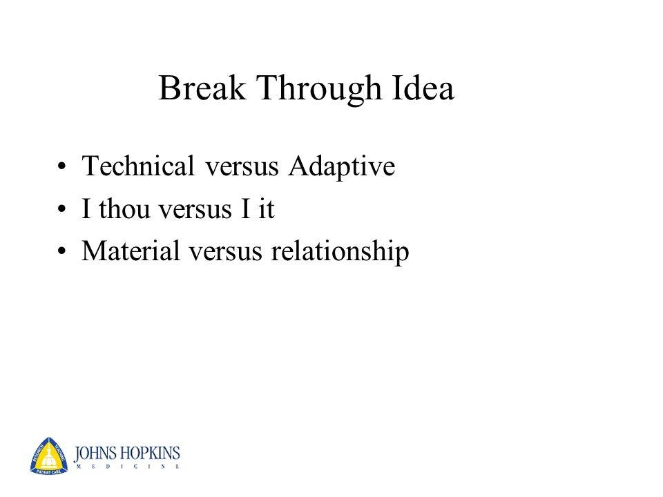 Break Through Idea Technical versus Adaptive I thou versus I it