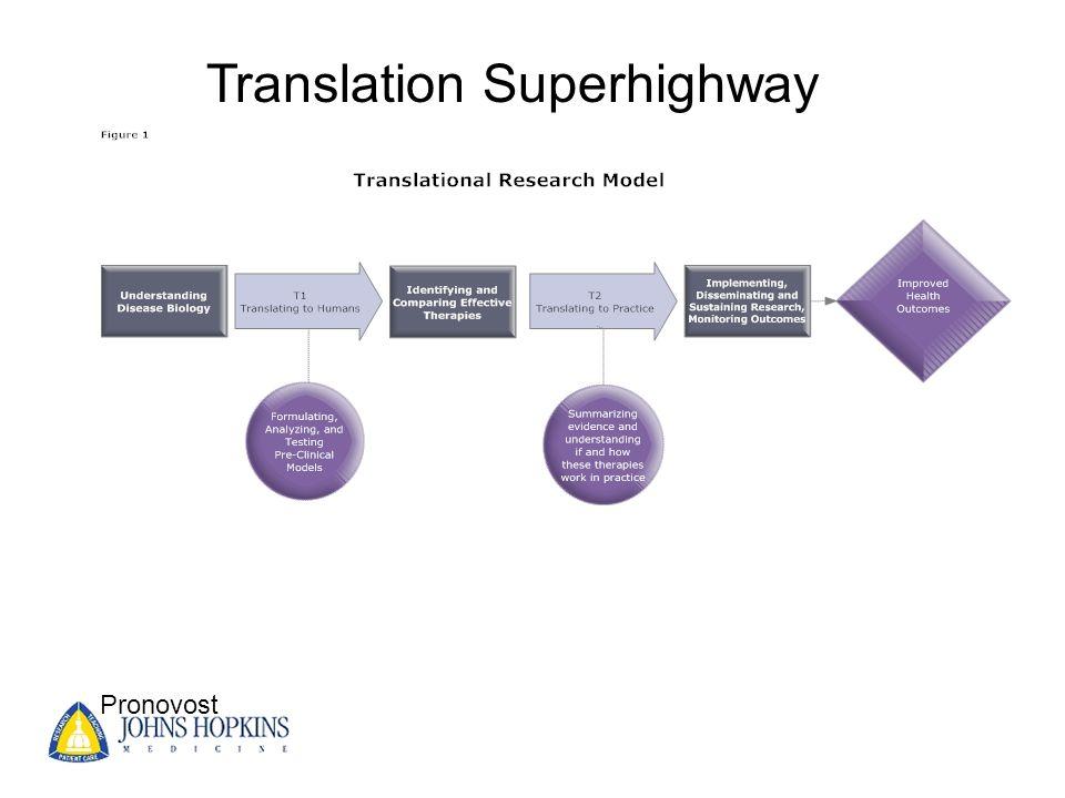 Translation Superhighway
