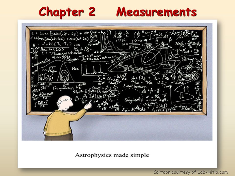 Chapter 2 Measurements Cartoon courtesy of Lab-initio.com