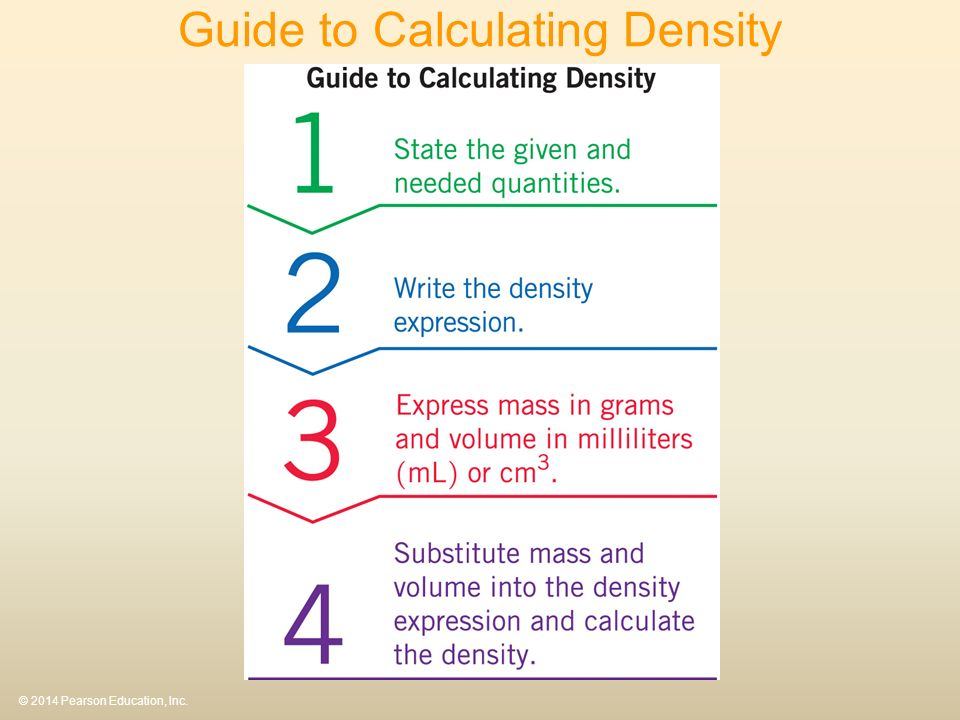 Guide to Calculating Density