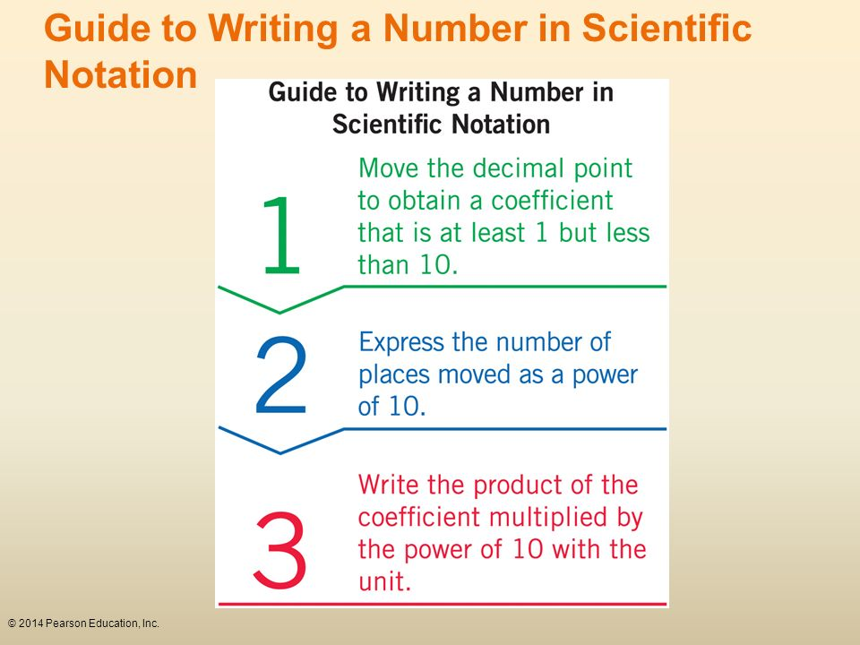 Guide to Writing a Number in Scientific Notation