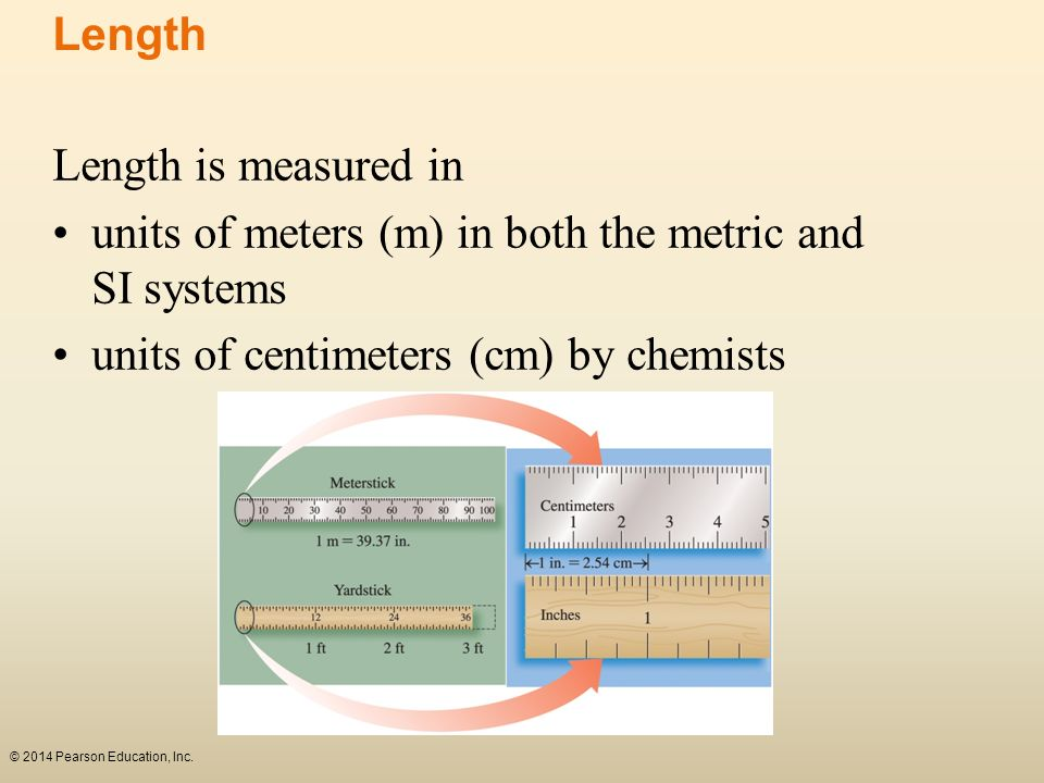 Length Length is measured in. units of meters (m) in both the metric and SI systems.