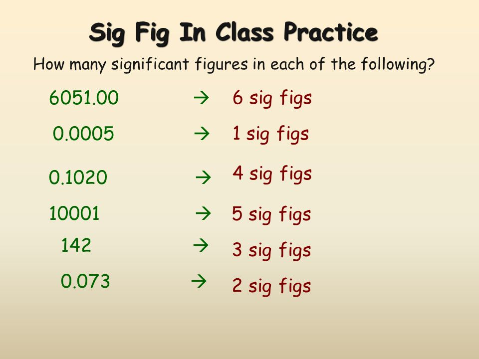 Sig Fig In Class Practice