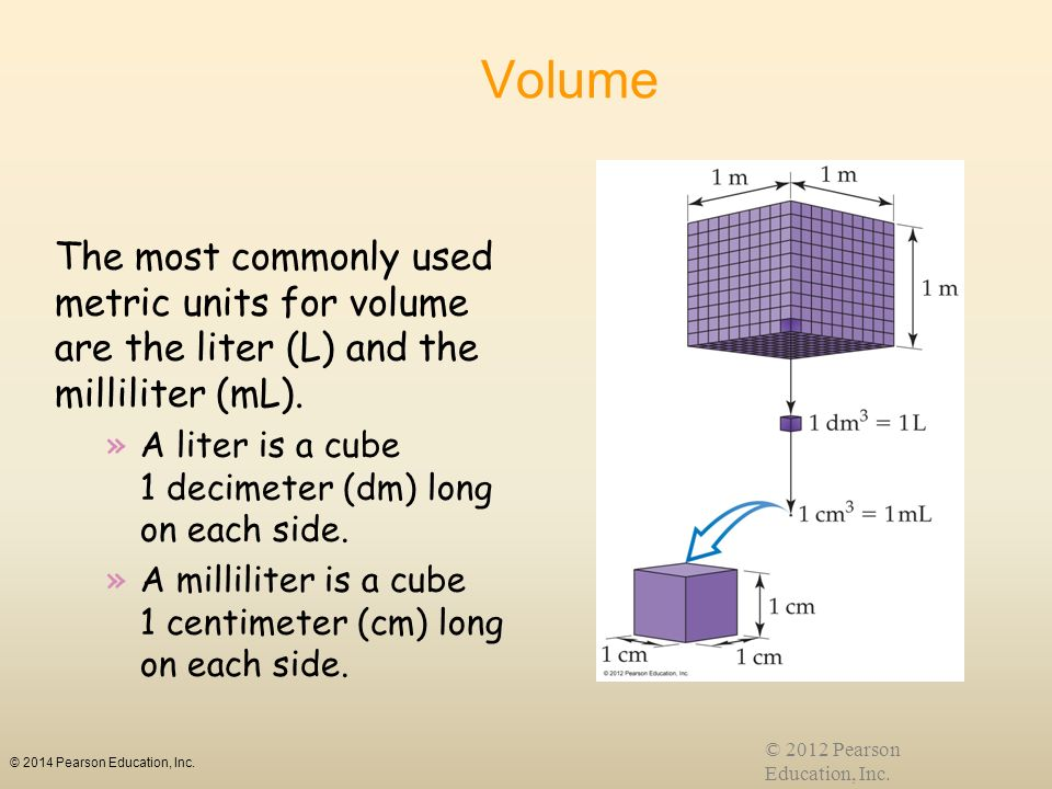 Volume The most commonly used metric units for volume are the liter (L) and the milliliter (mL).