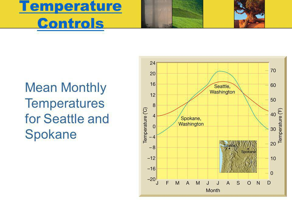 Temperature Controls Mean Monthly Temperatures for Seattle and Spokane