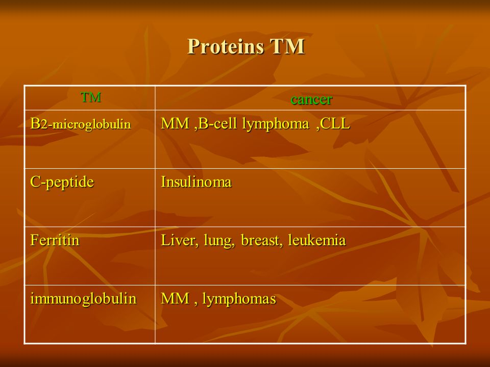 Proteins TM cancer MM ,B-cell lymphoma ,CLL B2-microglobulin