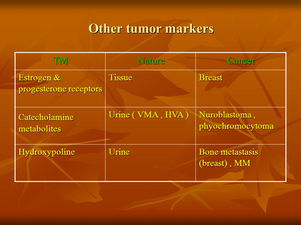 Other tumor markers Cancer Nature TM Breast Tissue