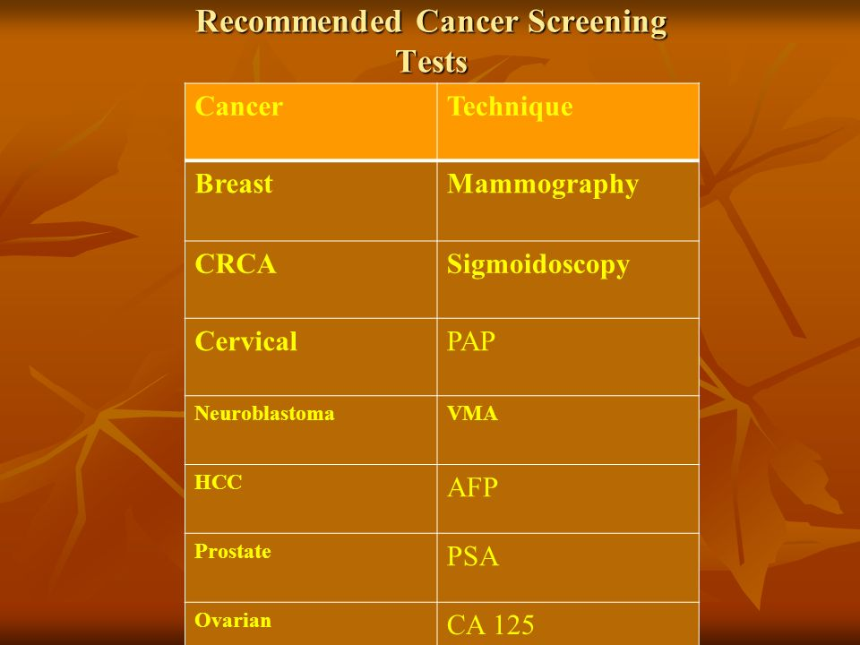 Recommended Cancer Screening Tests