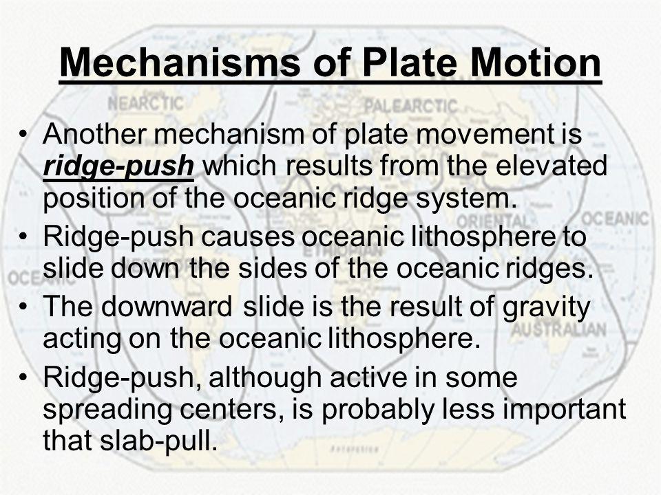 Mechanisms of Plate Motion
