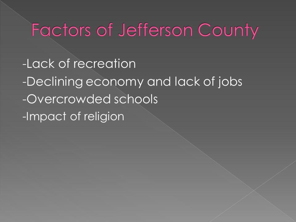 Factors of Jefferson County