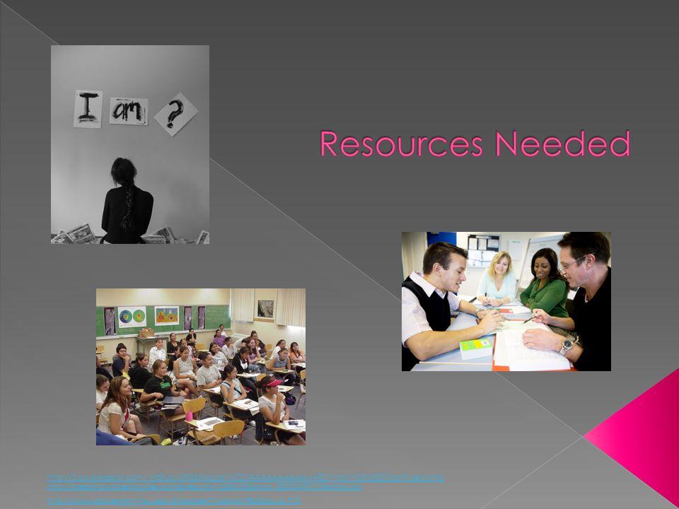 Resources Neededhttp://2.bp.blogspot.com/_HdEUoJJ3928/SgUgH1ivC0I/AAAAAAAAAsw/49ZJYmaVm2M/s320/confused.bmp.