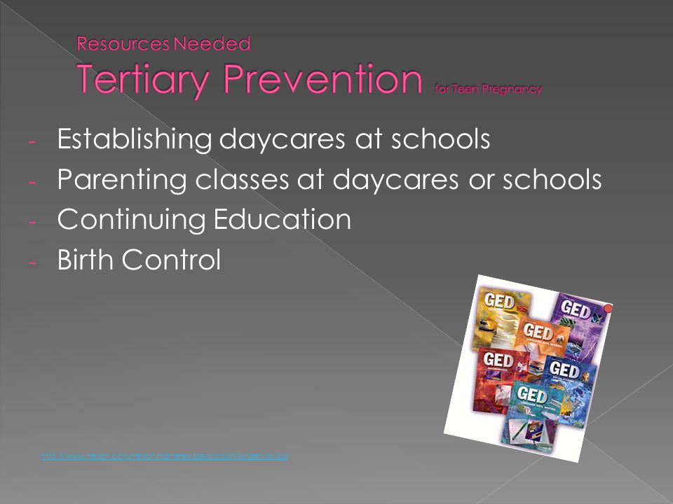 Resources Needed Tertiary Prevention for Teen Pregnancy
