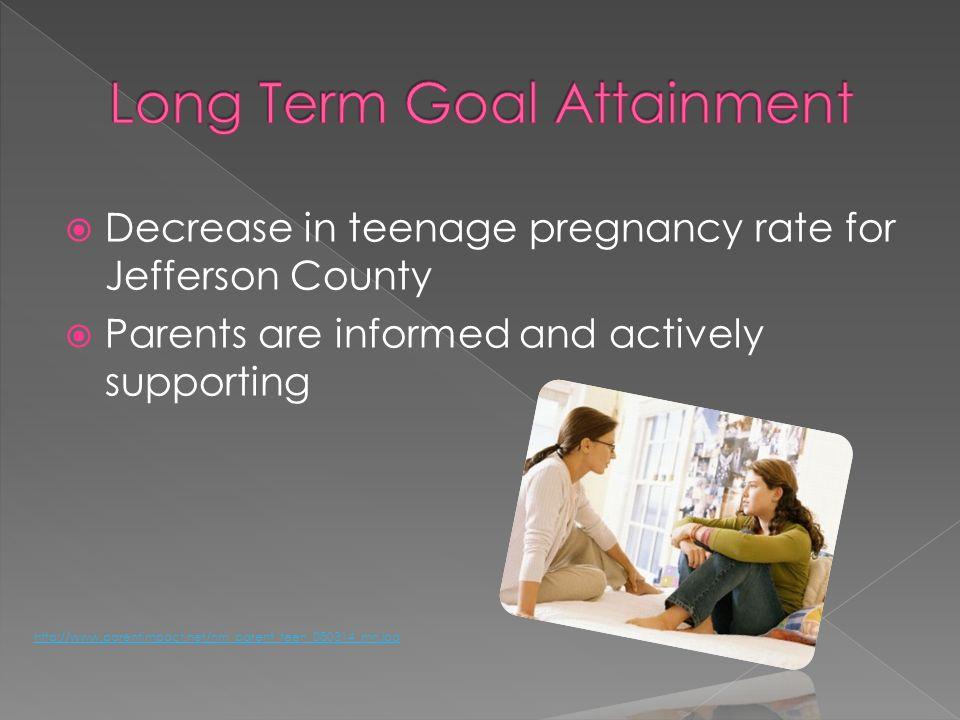 Long Term Goal Attainment