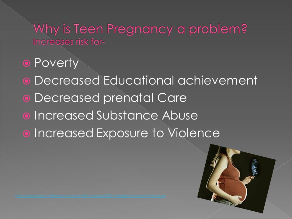 Why is Teen Pregnancy a problem Increases risk for-