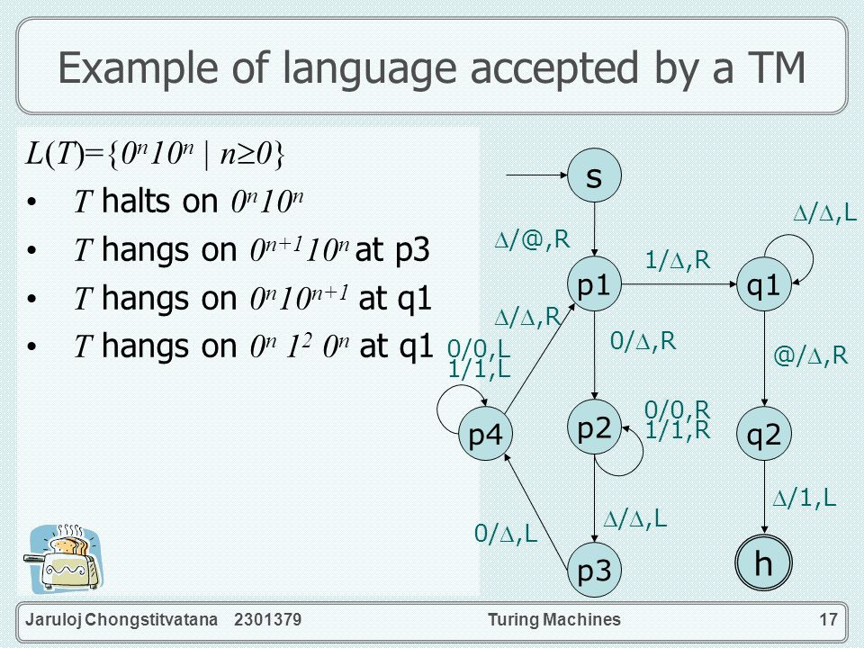 Example of language accepted by a TM