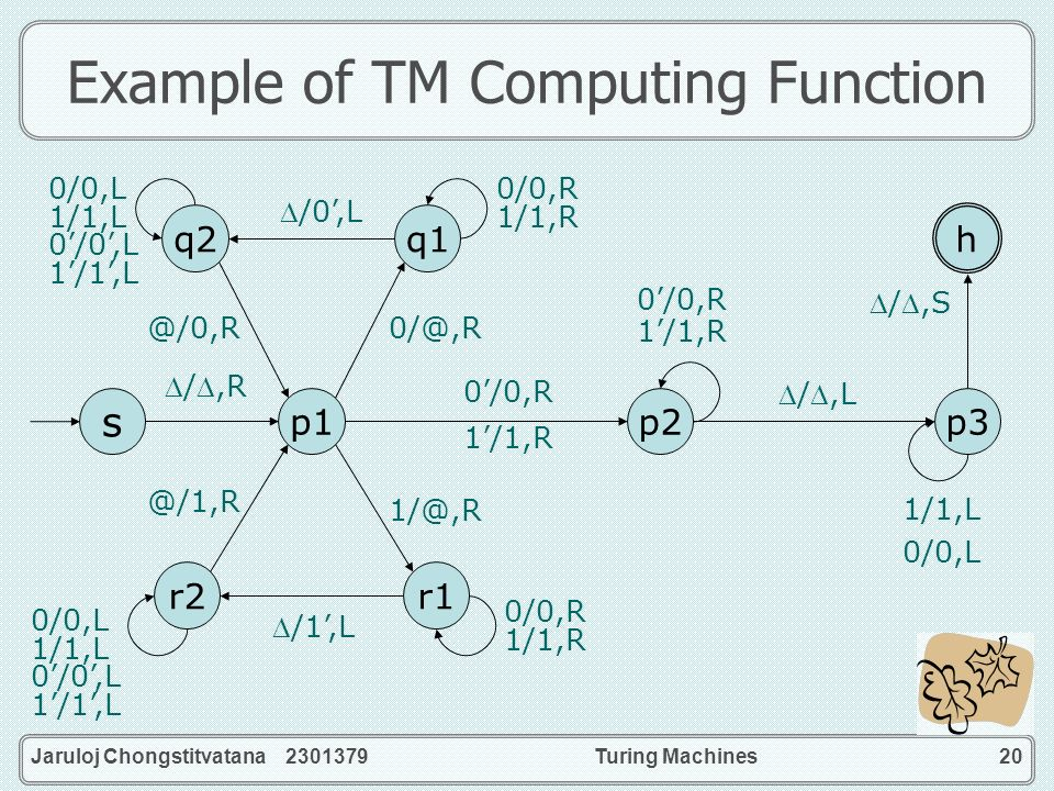Example of TM Computing Function