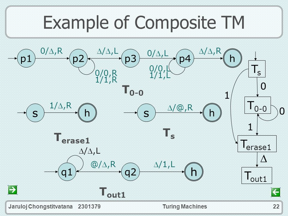 Example of Composite TM