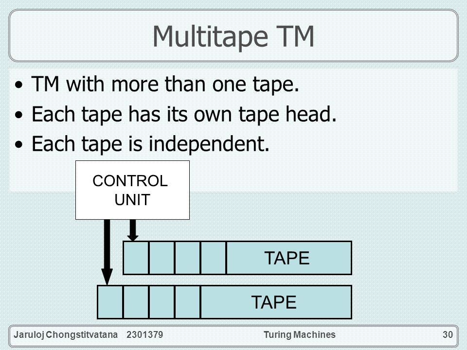 Multitape TM TM with more than one tape.