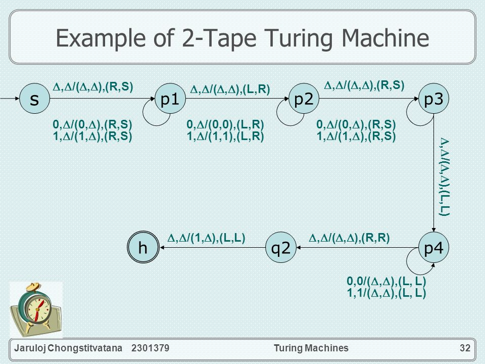 Example of 2-Tape Turing Machine