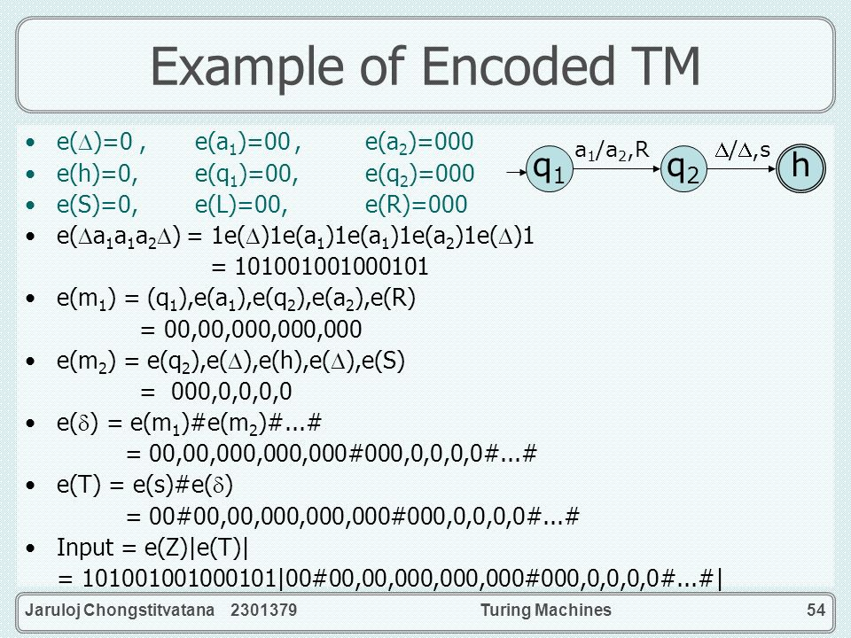 Example of Encoded TM q1 q2 h e()=0 , e(a1)=00 , e(a2)=000