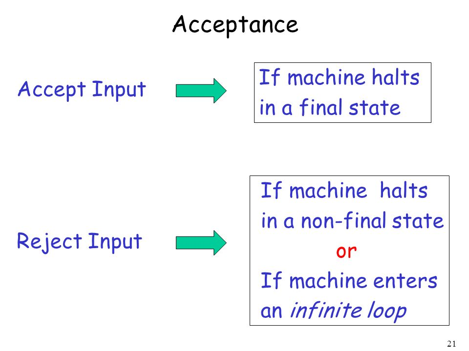Acceptance If machine halts Accept Input in a final state