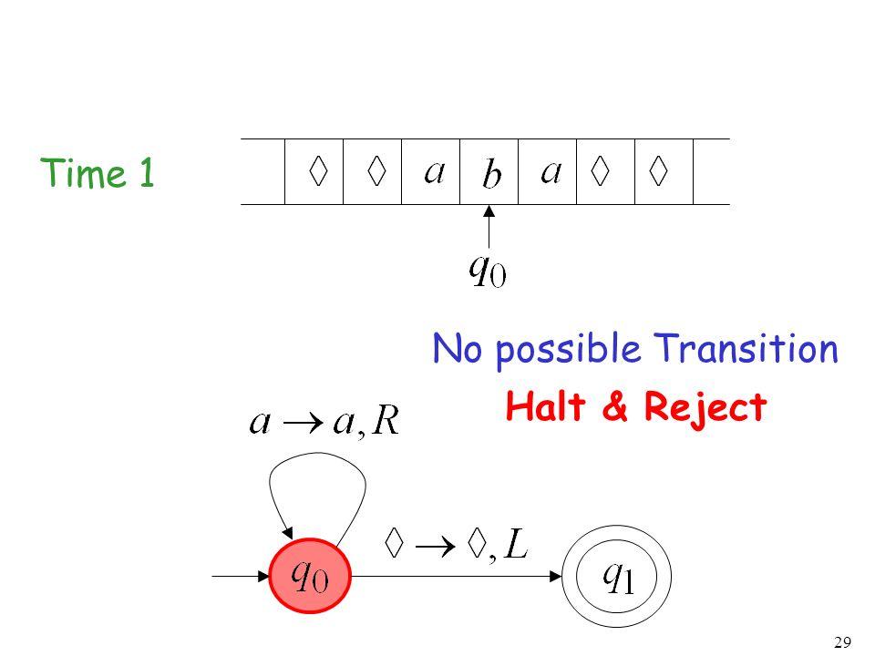 Time 1 No possible Transition Halt & Reject